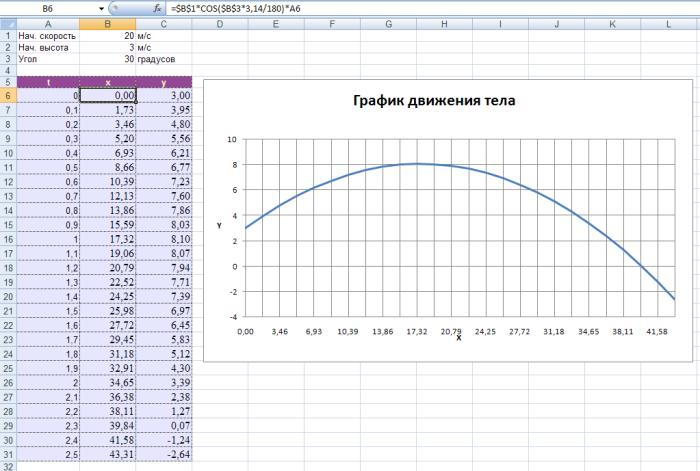 Microsoft Office Excel 2007 график движения Microsoft Office Excel 2007