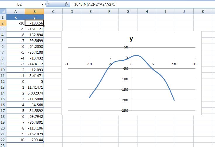 Microsoft Office Excel 2007я задачи на конкретном примере: Тело брошено с некоторой высоты с начальной скоростью, направленной под углом к горизонту. Опред