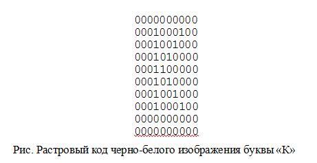 РАСТРОВАЯ ГРАФИКА Два принципа представления изображения В компьютерной графике существуют два различных подхода к представлению графической информации. Они называются соответственно растровым и векторным. С растровым подходом вы уже знакомы. Суть его в том, что всякое изображение рассматривается как совокупность точек разного цвета. Векторный подход рассматривает изображение как совокупность простых элементов: прямых линий, дуг, окружностей, эллипсов, прямоугольников, закрасок и пр., которые называются графическими примитивами. В растровой графике графическая информация — это совокупность данных о цветах пикселей на экране. В векторной графике графическая информация — это данные, однозначно определяющие все графические примитивы, составляющие рисунок. Положение и форма графических примитивов задаются в системе графических координат, связанных с экраном. Обычно начало координат расположено в верхнем левом углу экрана. Сетка пикселей совпадает с координатной сеткой, Горизонтальная ось X направлена слева направо; вертикальная ось Y — сверху вниз. Отрезок прямой линии однозначно определяется указанием координат его концов; окружность — координатами центра и радиусом; многоугольник — координатами его вершин; закрашенная область — граничной линией и цветом закраски и пр. Для примера рассмотрим маленький монитор с растровой сеткой размером 10 х 10 и черно-белым изображением. На рисунке ниже одна клетка соответствует пикселю. Приведено изображение буквы «К». Для кодирования изображения в растровой форме на таком экране требуется 100 битов (1 бит на пиксель). («1» обозначает закрашенный пиксель, а «0» — незакрашенный)