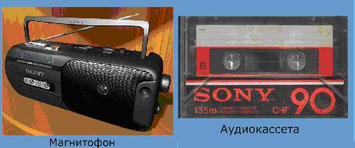 магнитофон и аудиокассета XX веке был изобретен магнитофон — устройство для записи звука на магнитную ленту. Здесь также используется аналоговая форма хранения звука. Только теперь звуковая дорожка — это не механическая бороздка с ямками, а линия с непрерывно изменяющейся намагниченностью. С помощью считывающей магнитной головки создается переменный электрический сигнал, который озвучивается акустической системой. До недавнего времени вся техника передачи звука была аналоговой. Это и телефонная связь, и радиосвязь. При телефонном разговоре звуковые колебания мембраны микрофона превращаются в переменный электрический сигнал, который передается по электрическим проводам. В принимающем телефоне они превращаются в звук.