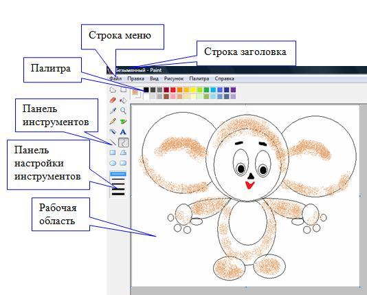 Среда графического редактора Среда у большинства графических редакторов организована приблизительно одинаково. На рис. ниже показан пример экрана растрового редактора Paint. С левой стороны экрана располагается набор пиктограмм (условных рисунков) с изображением инструментов, которыми можно пользоваться в процессе рисования или изменения (редактирования) рисунка. Как правило, это: кисть для проведения произвольных линий; ластик для стирания; заливка для закрашивания; линия для проведения прямых; кривая; прямоугольник, эллипс и др. для рисования фигур.Могут быть и другие инструменты.