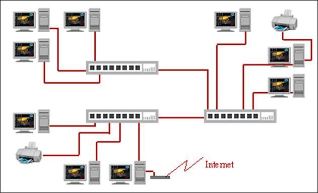 Рис. 67. Одноранговая ЛВС. Преимущества работы в локальной сети: Возможность хранения данных персонального и общего использования на дисках файлового сервера. Возможность постоянного хранения ПО, необходимого многим пользователям, в