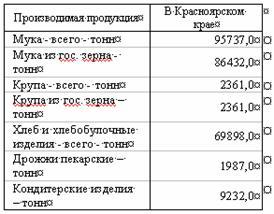 Рис. 51. Форматирование таблиц.