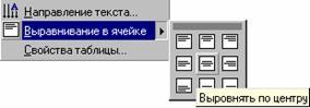 Рис. 53. Варианты выравнивания текста в ячейке таблицы. Выравнивание по вертикали в ячейках таблицы выполняется без использования символа