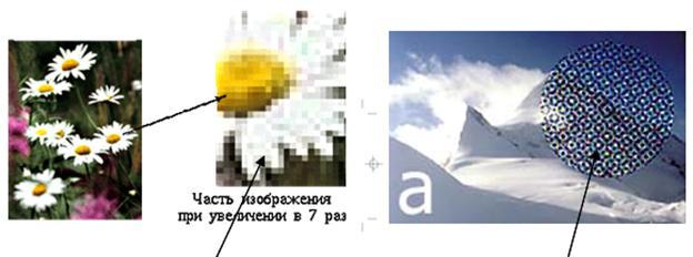 4.5. Кодирование графической информации Графическая информация, как и информация любого другого типа, хранятся в памяти компьютера в виде двоичных кодов. Изображение, состоящее из отдельных точек, каждая из которых имеет свой цвет, называетсярастровым изображением. Минимальный элемент такого изображения в полиграфии называется растр, а при отображении графики на мониторе минимальный элемент изображения называют пиксель (pix). Пиксель Растр Рис. 19. Минимальная единица изображения: пиксель и растр. Если пиксель изображения может быть раскрашен только в один из 2х цветов, допустим, либо в черный (0), либо в белый (1), то для хранения информации о цвете пикселя достаточно 1 бита памяти (log2(2)=1 бит). Соответственно, объем, занимаемый в памяти компьютера всем изображением, будет равен числу пикселей в этом изображении (рис. 20а).