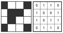 Рис. 20a. 1 бит на пиксель – 2 цвета.