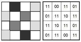 Рис. 20b. 2 бита на пиксель – 4 цвета.