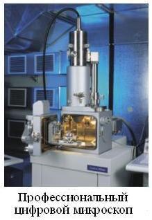 Профессиональный цифровой микроскоп