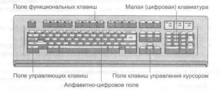 Клавиатура-схема